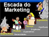O marketing aplicado a negociacao e vendas para vender mais e melhor